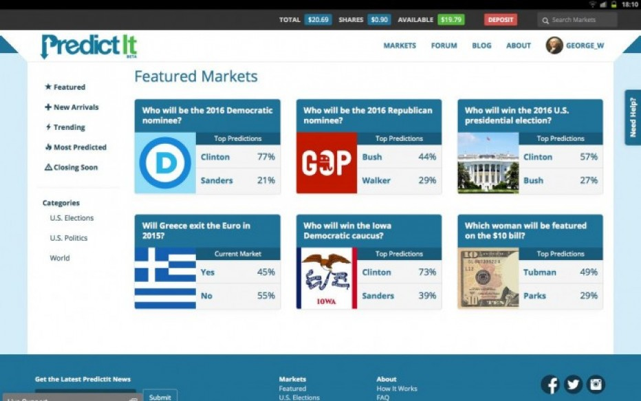 PredictIt – The Real Money Political Stock Market